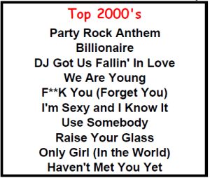 Top Karaoke Songs - 2000's