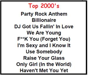 Top Karaoke Songs - 2000's