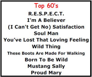 Top Karaoke Songs - Top 60's
