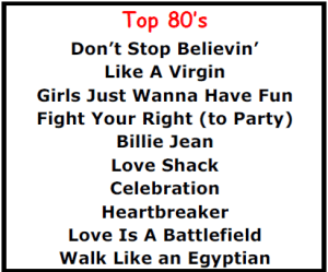 Top Karaoke Songs - Top 80's